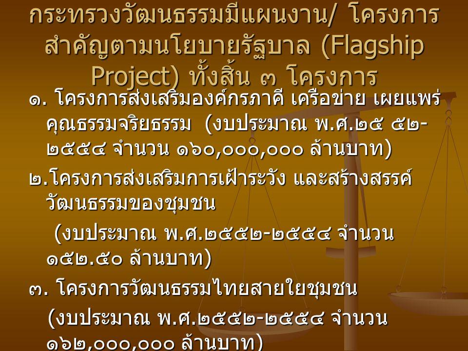 กระทรวงวัฒนธรรมมีแผนงาน / โครงการ สำคัญตามนโยบายรัฐบาล (Flagship Project) ทั้งสิ้น ๓ โครงการ ๑.