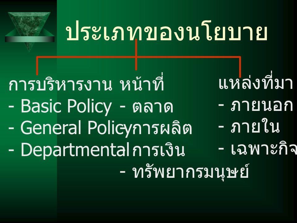ประเภทของนโยบาย การบริหารงาน - Basic Policy - General Policy - Departmental หน้าที่ - ตลาด - การผลิต - การเงิน - ทรัพยากรมนุษย์ แหล่งที่มา - ภายนอก -