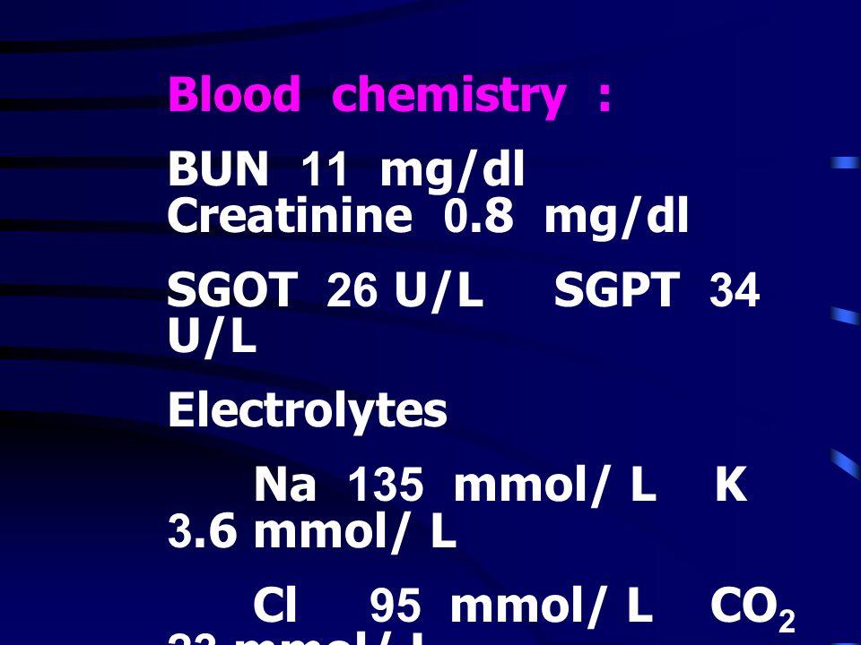 Blood chemistry : BUN 11 mg/dl Creatinine 0.8 mg/dl SGOT 26 U/L SGPT 34 U/L Electrolytes Na 135 mmol/ L K 3.6 mmol/ L Cl 95 mmol/ L CO 2 23 mmol/ L AGAP 20.6 mmol/ L