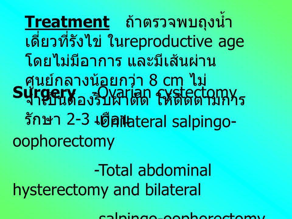 Differential diagnosis: Full bladder Ectopic pregnancy Myoma uteri ก้อนในอุ้งเชิงกราน จากการอักเสบ ก้อนที่ปีกมดลูก