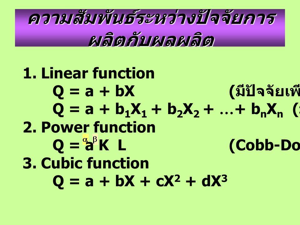 ความสัมพันธ์ระหว่างปัจจัยการ ผลิตกับผลผลิต 1. Linear function Q = a + bX ( มีปัจจัยเพียงชนิดเดียว ) Q = a + b 1 X 1 + b 2 X 2 + … + b n X n ( มีปัจจัย