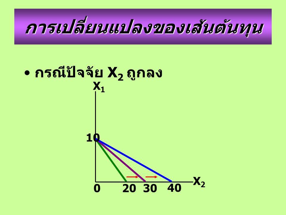 การเปลี่ยนแปลงของเส้นต้นทุน กรณีปัจจัย X 2 ถูกลง X2X2 X1X1 0 10 2030 40