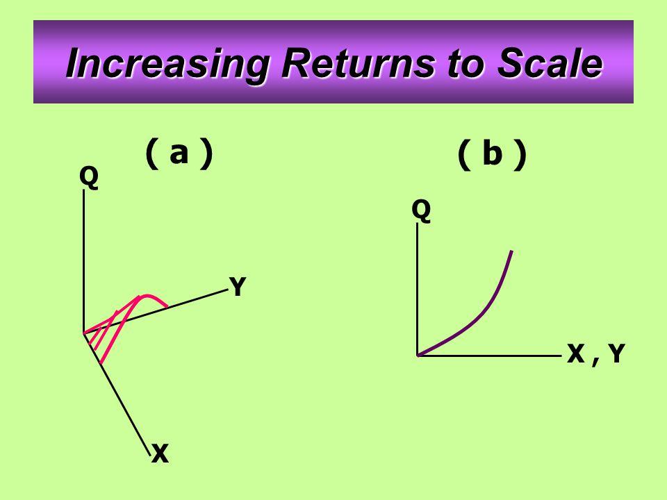 Increasing Returns to Scale ( a ) ( b ) Q Y X Q X, Y