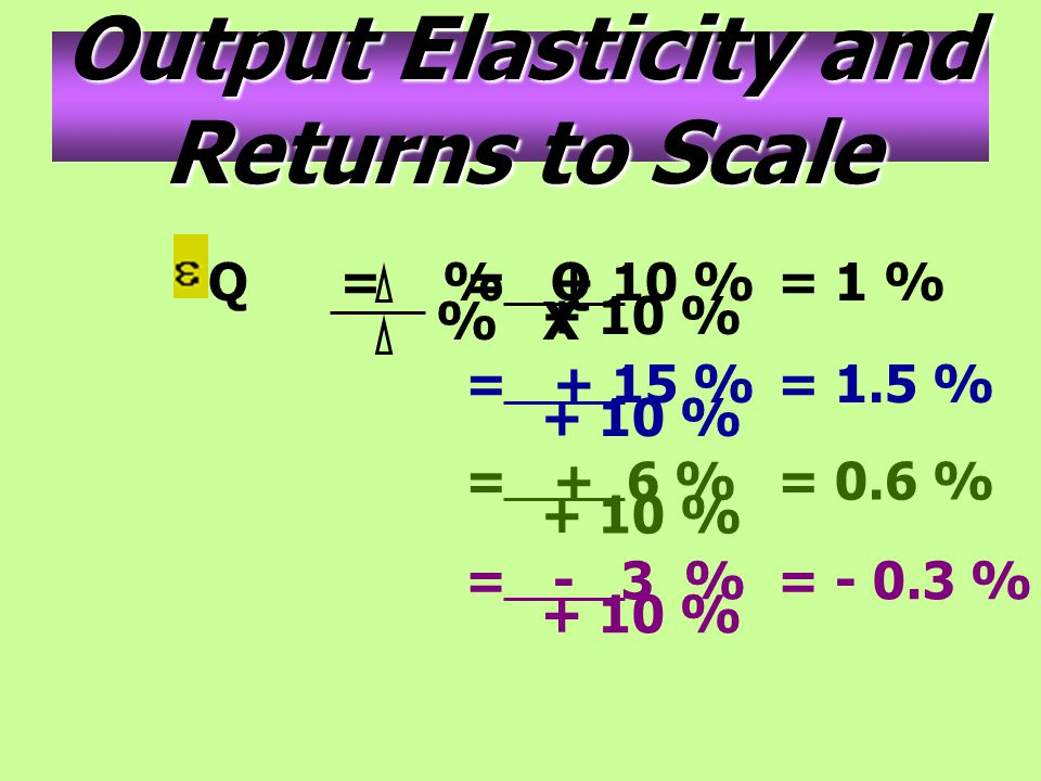 Output Elasticity and Returns to Scale Q = % Q % X = + 10 %= 1 % + 10 % = + 15 %= 1.5 % + 10 % = + 6 %= 0.6 % + 10 % = - 3 %= - 0.3 % + 10 %