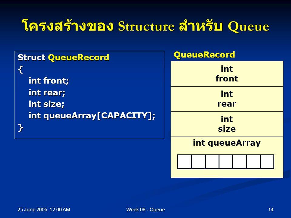 25 June 2006 12.00 AM 14Week 08 - Queue โครงสร้างของ Structure สำหรับ Queue Struct QueueRecord { int front; int rear; int size; int queueArray[CAPACITY]; int queueArray[CAPACITY];} int front int rear int size int queueArray QueueRecord
