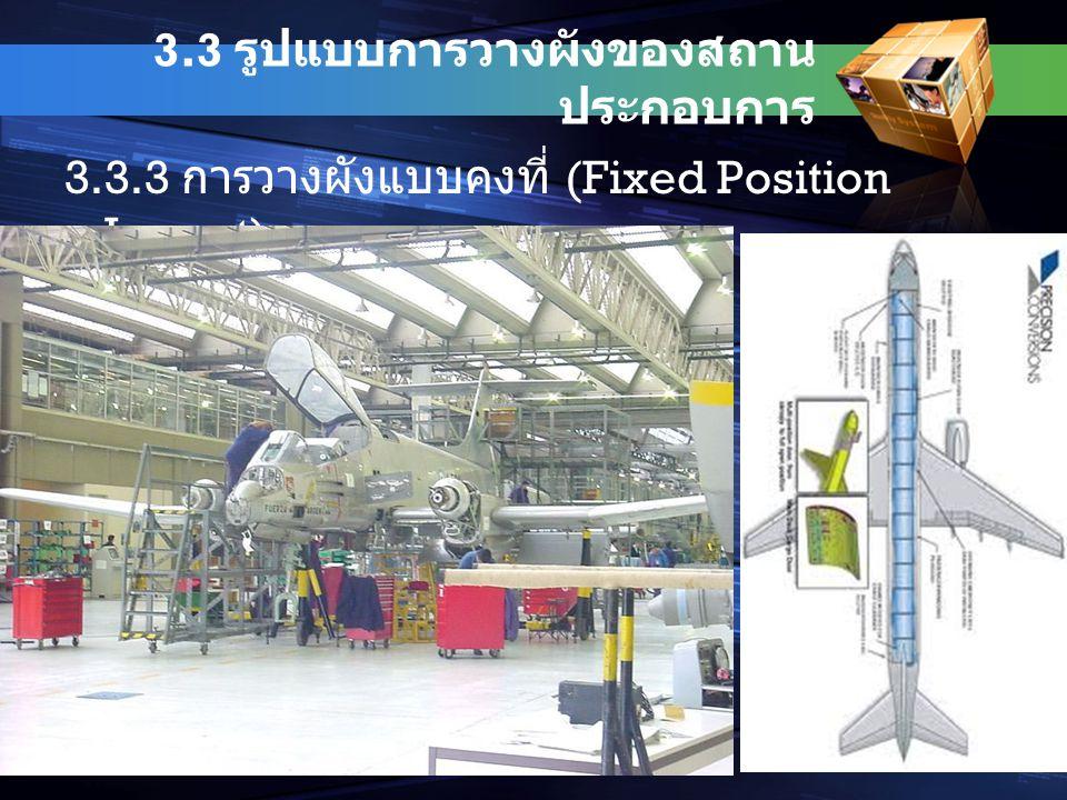 3.3 รูปแบบการวางผังของสถาน ประกอบการ 3.3.3 การวางผังแบบคงที่ (Fixed Position Layout)