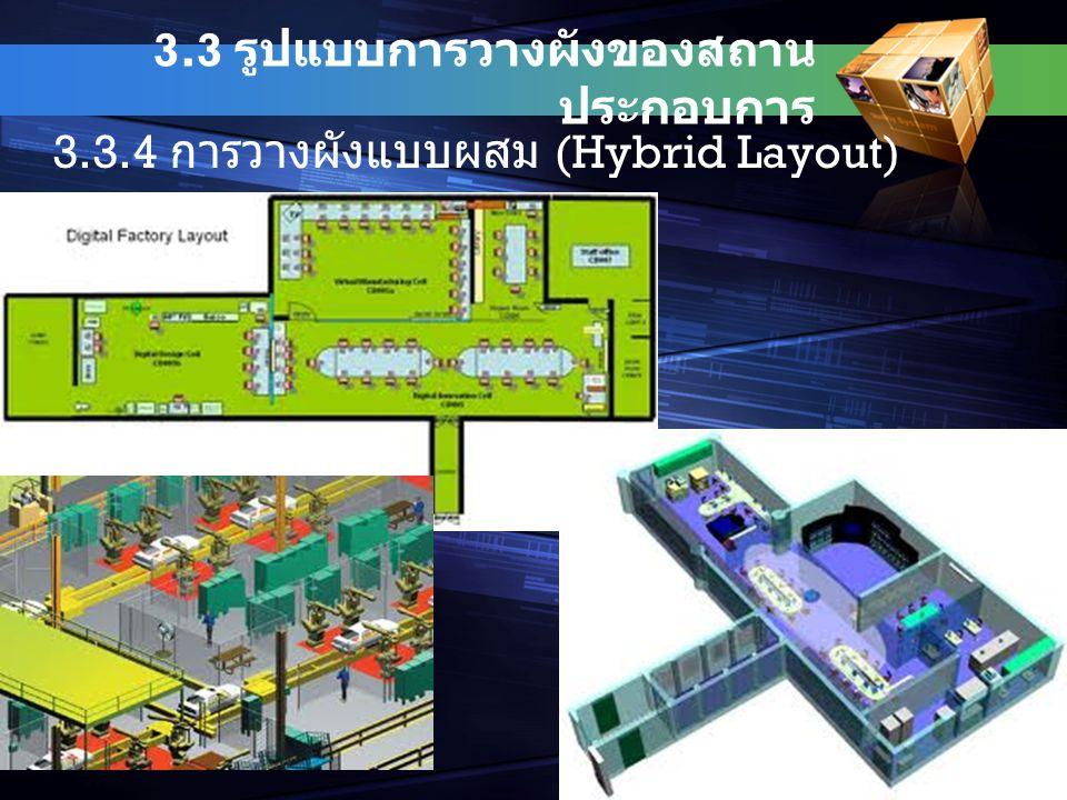 3.3 รูปแบบการวางผังของสถาน ประกอบการ 3.3.4 การวางผังแบบผสม (Hybrid Layout)