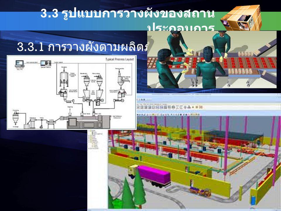 3.3 รูปแบบการวางผังของสถาน ประกอบการ 3.3.2 การวางผังตามกระบวนการผลิต (Process Layout)