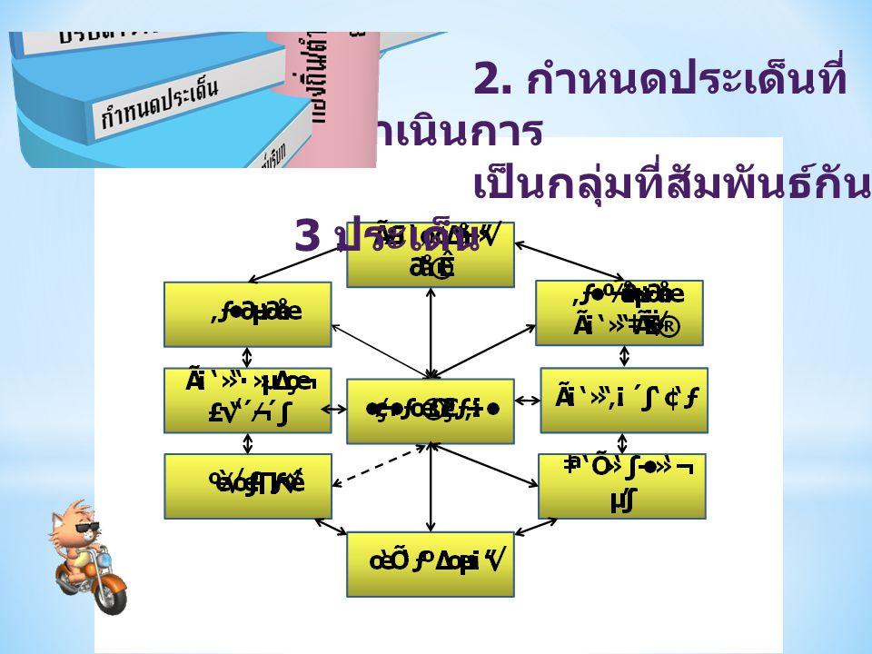 2. กำหนดประเด็นที่ จะดำเนินการ เป็นกลุ่มที่สัมพันธ์กัน 3 ประเด็น