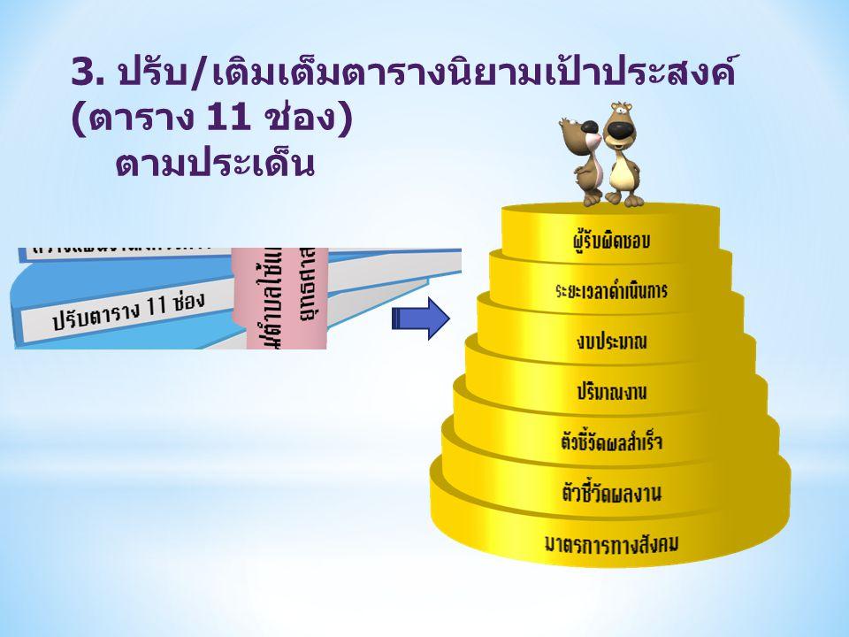 3. ปรับ / เติมเต็มตารางนิยามเป้าประสงค์ ( ตาราง 11 ช่อง ) ตามประเด็น