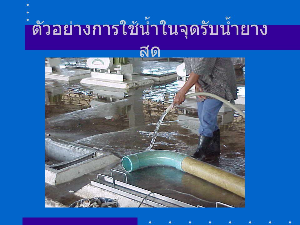 การใช้น้ำในหน่วย การผลิต