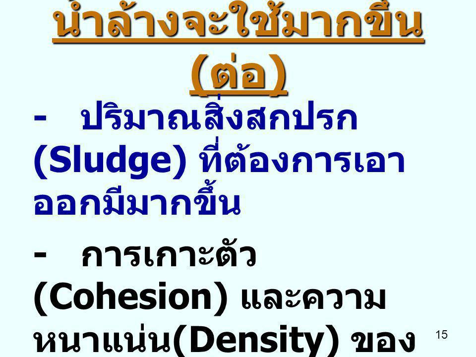 15 น้ำล้างจะใช้มากขึ้น ( ต่อ ) - ปริมาณสิ่งสกปรก (Sludge) ที่ต้องการเอา ออกมีมากขึ้น - การเกาะตัว (Cohesion) และความ หนาแน่น (Density) ของ สิ่งสกปรก (sludge) เพิ่มขึ้น