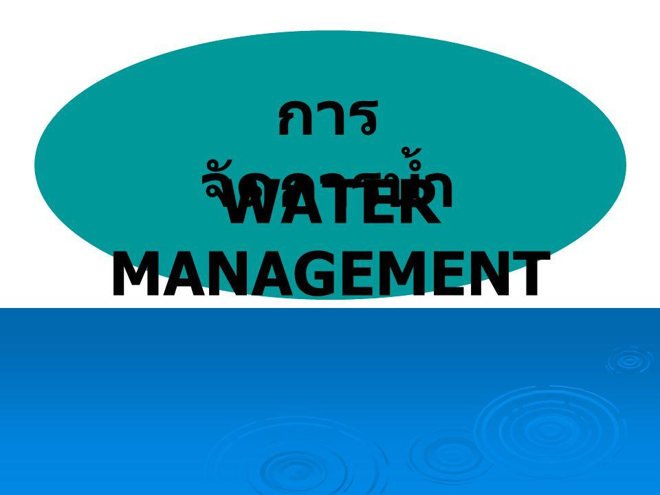 คุณสมบัติของน้ำ WATER CHARACTERISTIC