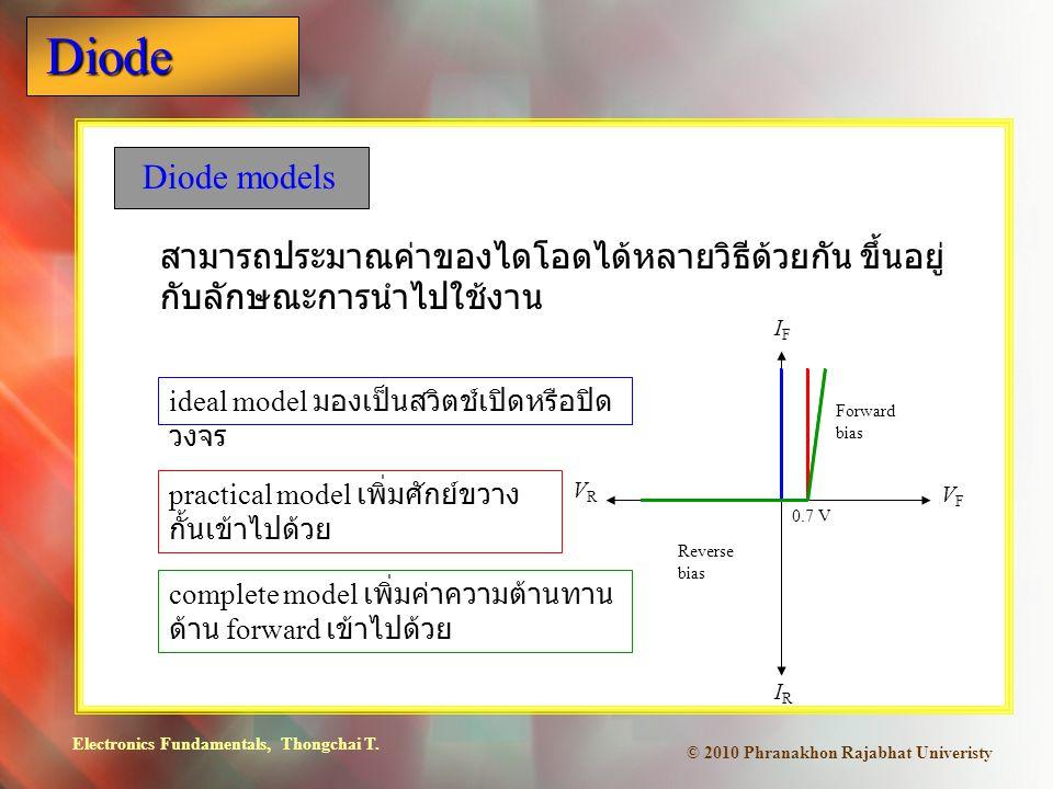 Electronics Fundamentals, Thongchai T. Diode © 2010 Phranakhon Rajabhat Univeristy Diode models สามารถประมาณค่าของไดโอดได้หลายวิธีด้วยกัน ขึ้นอยู่ กับ