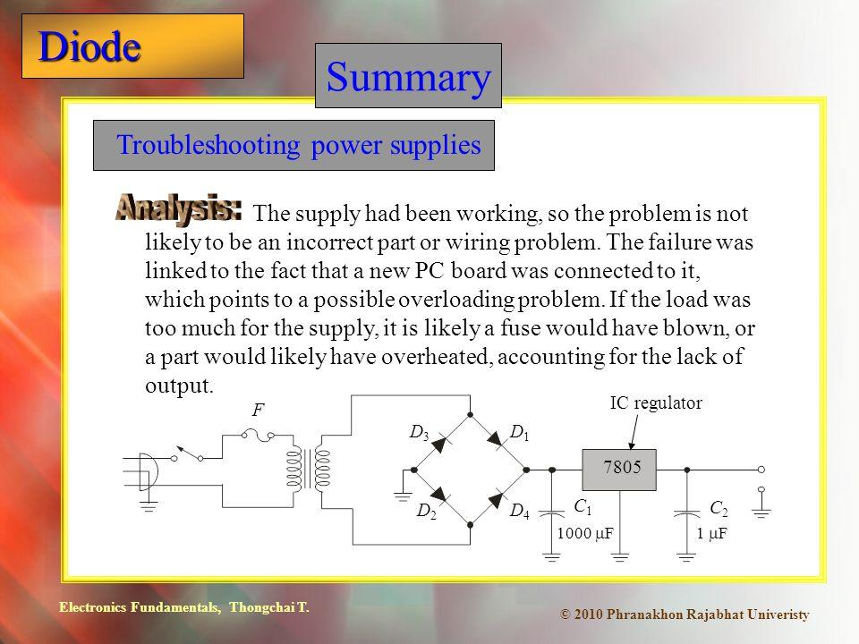 Electronics Fundamentals, Thongchai T. Diode © 2010 Phranakhon Rajabhat Univeristy Summary Troubleshooting power supplies 7805 F D1D1 D2D2 C1C1 D3D3 D