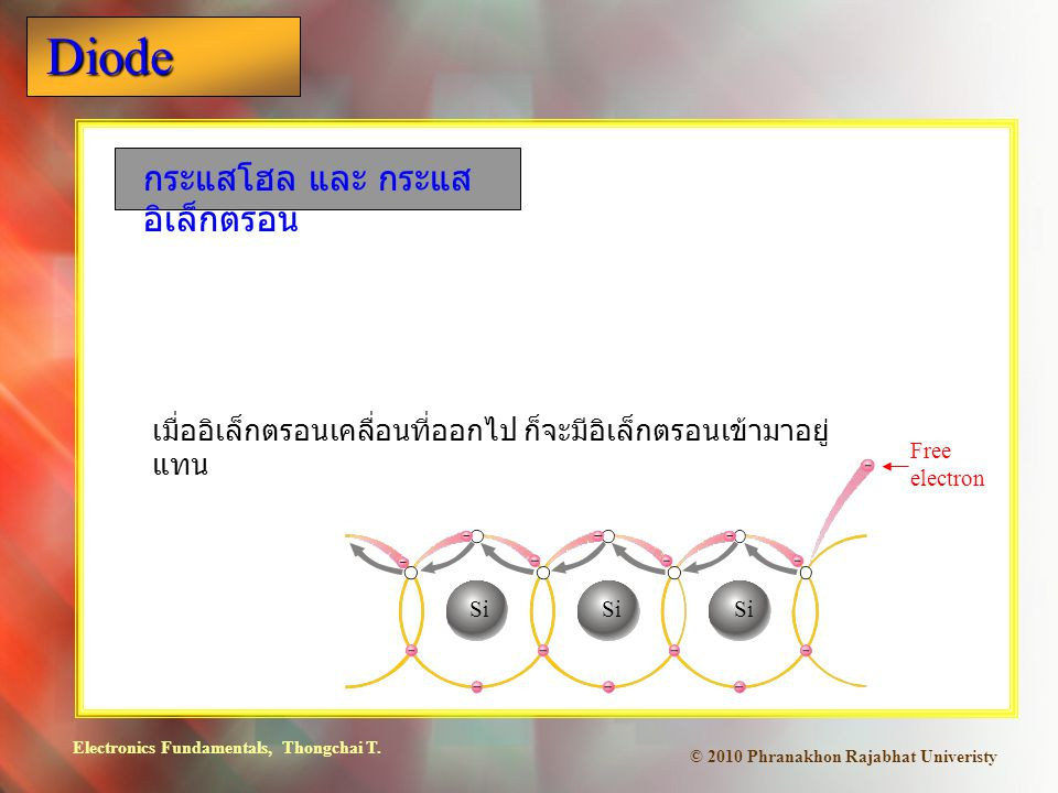 Electronics Fundamentals, Thongchai T. Diode © 2010 Phranakhon Rajabhat Univeristy กระแสโฮล และ กระแส อิเล็กตรอน เมื่ออิเล็กตรอนเคลื่อนที่ออกไป ก็จะมี