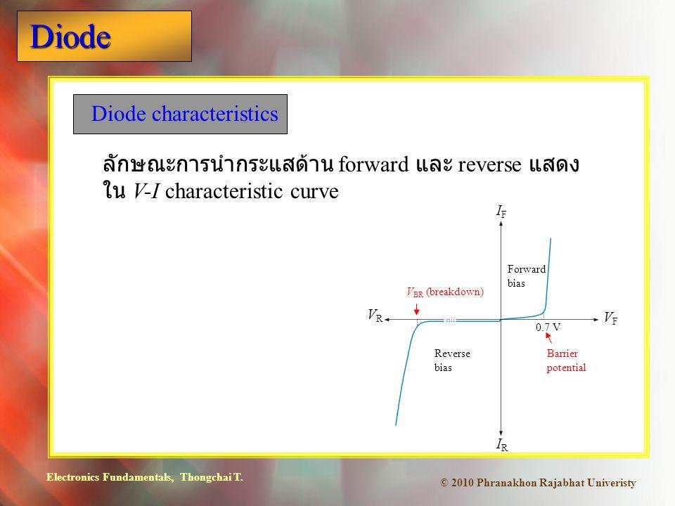 Electronics Fundamentals, Thongchai T. Diode © 2010 Phranakhon Rajabhat Univeristy Diode characteristics ลักษณะการนำกระแสด้าน forward และ reverse แสดง