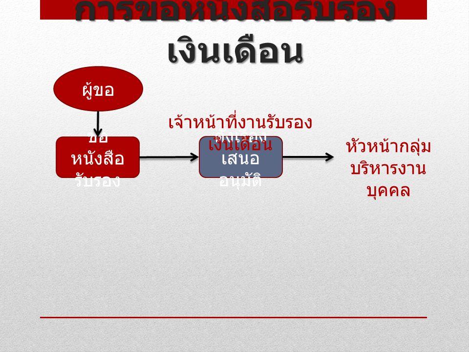 3. คลิกเลือกปุ่มพิมพ์เพื่อพิมพ์แบบฟอร์มหนังสือรับรอง