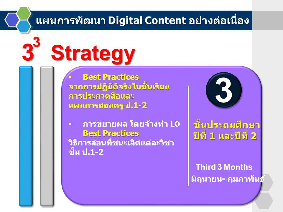 Third 3 Months 3 Best PracticesBest Practicesจากการปฏิบัติจริงในชั้นเรียนการประกวดสื่อและ แผนการสอนครู ป.1-2 Best Practices การขยายผล โดยจ้างทำ LO Bes