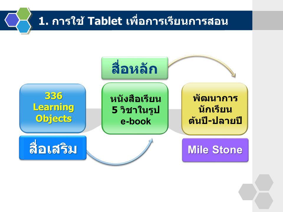 1. การใช้ Tablet เพื่อการเรียนการสอน 336LearningObjects พัฒนาการ นักเรียน ต้นปี - ปลายปี หนังสือเรียน 5 วิชาในรูป e-book สื่อเสริม สื่อหลัก Mile Stone
