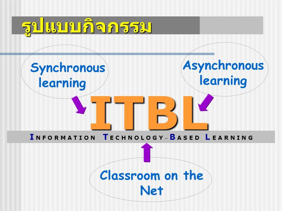 รูปแบบกิจกรรม Synchronous learning Asynchronous learning Classroom on the Net ITBL I N F O R M A T I O N T E C H N O L O G Y – B A S E D L E A R N I N