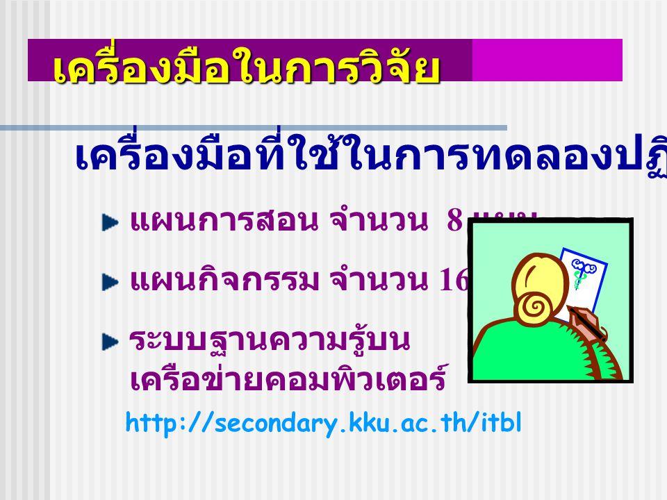 เครื่องมือที่ใช้ในการทดลองปฏิบัติ แผนการสอน จำนวน 8 แผน แผนกิจกรรม จำนวน 16 แผน ระบบฐานความรู้บน เครือข่ายคอมพิวเตอร์ http://secondary.kku.ac.th/itbl