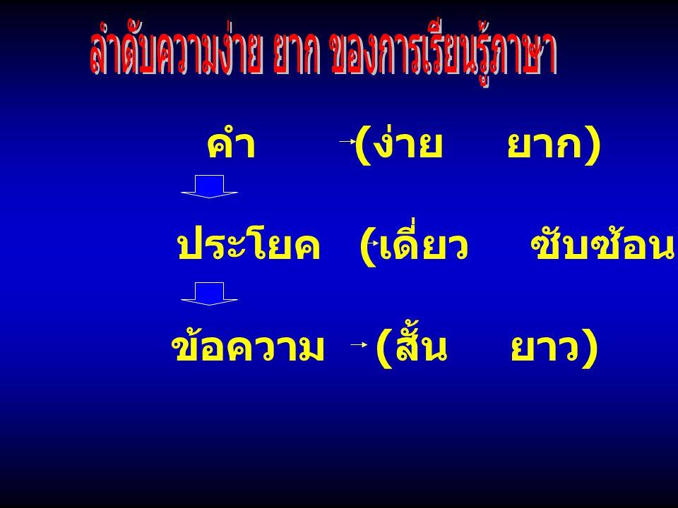 คำ ( ง่าย ยาก ) ประโยค ( เดี่ยว ซับซ้อน ) ข้อความ ( สั้น ยาว )