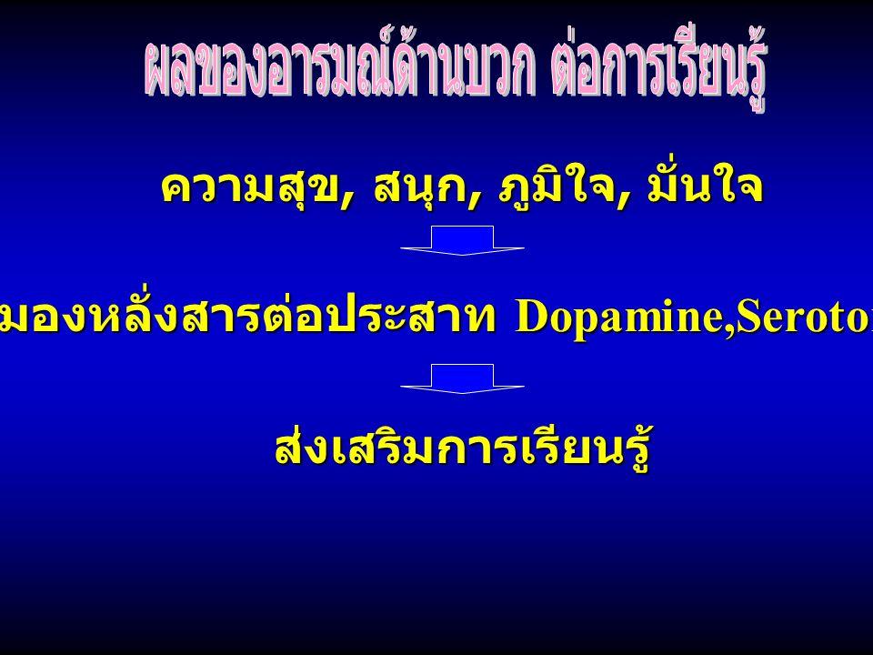 ความสุข, สนุก, ภูมิใจ, มั่นใจ สมองหลั่งสารต่อประสาท Dopamine,Serotonine ส่งเสริมการเรียนรู้