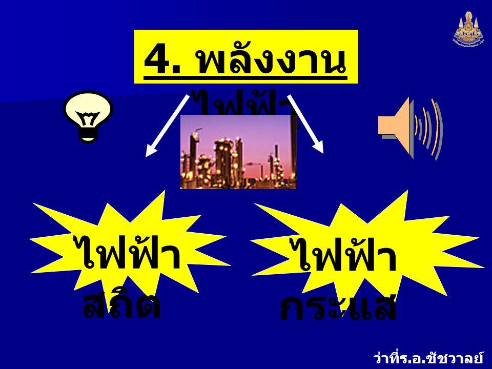 ว่าที่ร. อ. ชัชวาลย์ จันทร์กลิ่น 4. พลังงาน ไฟฟ้า ไฟฟ้า สถิต ไฟฟ้า กระแส