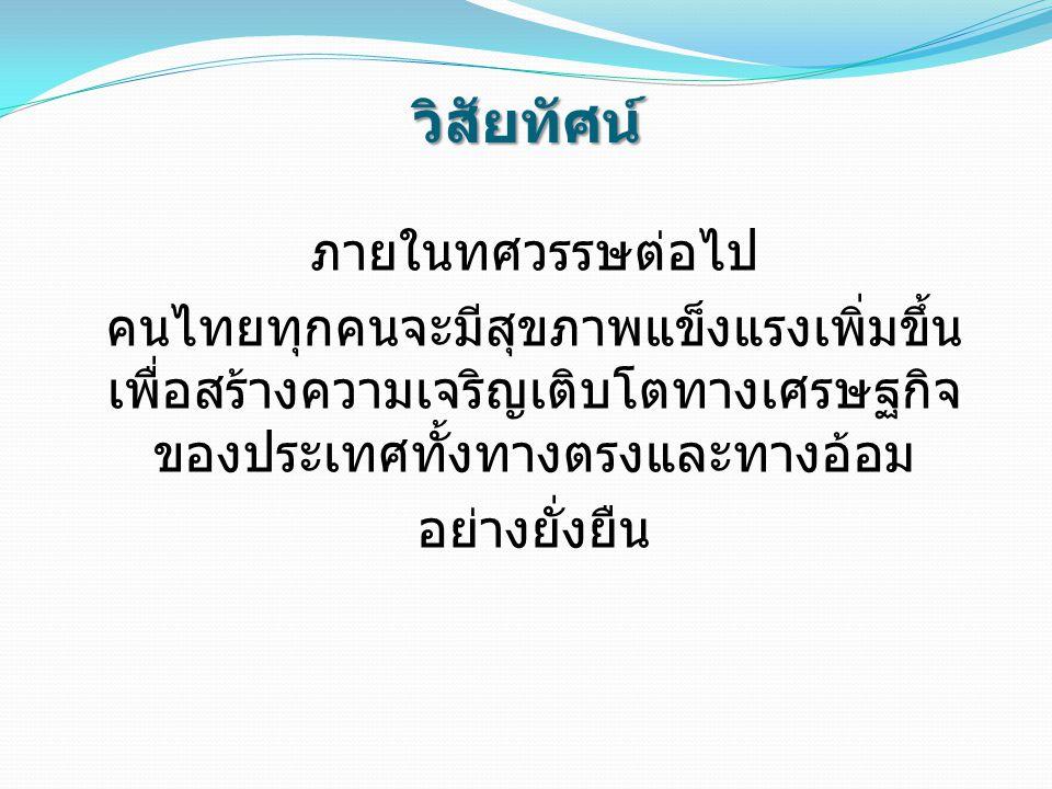 วิสัยทัศน์ ภายในทศวรรษต่อไป คนไทยทุกคนจะมีสุขภาพแข็งแรงเพิ่มขึ้น เพื่อสร้างความเจริญเติบโตทางเศรษฐกิจ ของประเทศทั้งทางตรงและทางอ้อม อย่างยั่งยืน