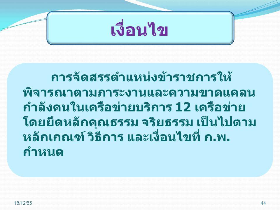 18/12/5544 เงื่อนไข การจัดสรรตำแหน่งข้าราชการให้ พิจารณาตามภาระงานและความขาดแคลน กำลังคนในเครือข่ายบริการ 12 เครือข่าย โดยยึดหลักคุณธรรม จริยธรรม เป็น