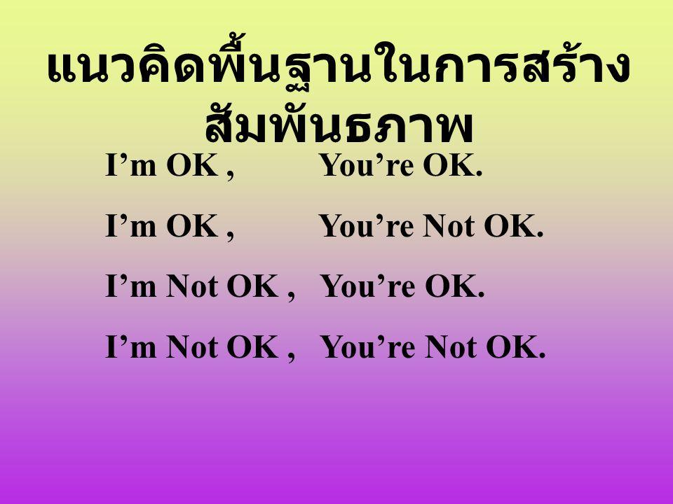 แนวคิดพื้นฐานในการสร้าง สัมพันธภาพ I'm OK, You're OK. I'm OK, You're Not OK. I'm Not OK, You're OK. I'm Not OK, You're Not OK.