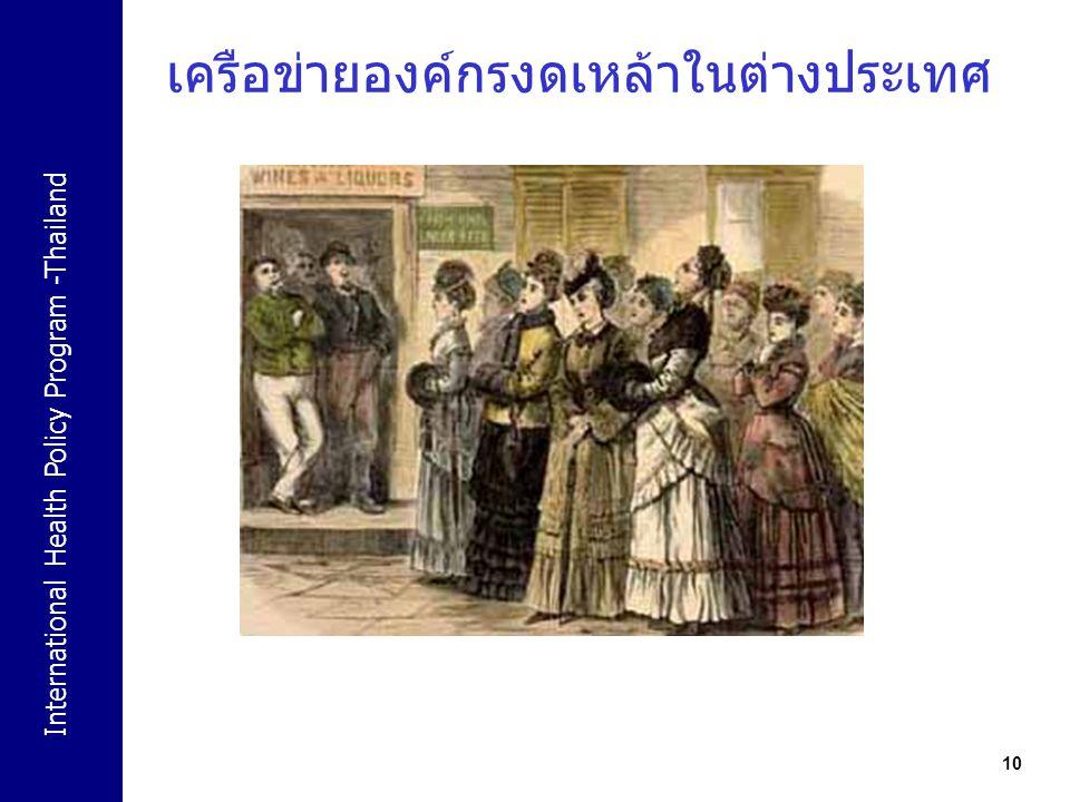 International Health Policy Program -Thailand 11 เครือข่ายองค์กรงดเหล้าในต่างประเทศ สื่อ