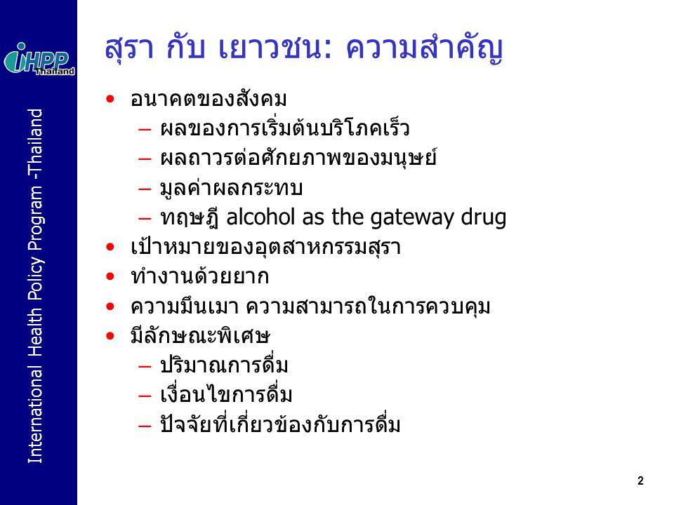 International Health Policy Program -Thailand 3 สุรา กับ เยาวชน: สถานการณ์ ปริมาณการบริโภค 102.2 กรัม ชาย, 62.2 กรัม หญิง ความชุกของนักดื่ม ความถี่ของการบริโภค เครื่องดื่มประเภทใหม่ๆ