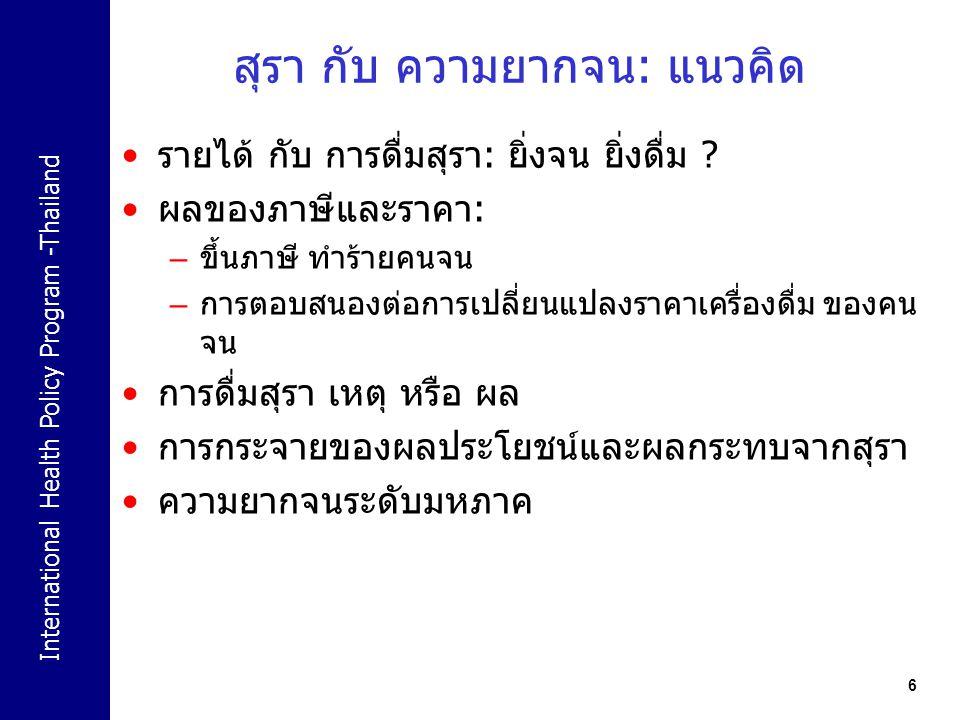 International Health Policy Program -Thailand 6 สุรา กับ ความยากจน: แนวคิด รายได้ กับ การดื่มสุรา: ยิ่งจน ยิ่งดื่ม ? ผลของภาษีและราคา: – ขึ้นภาษี ทำร้