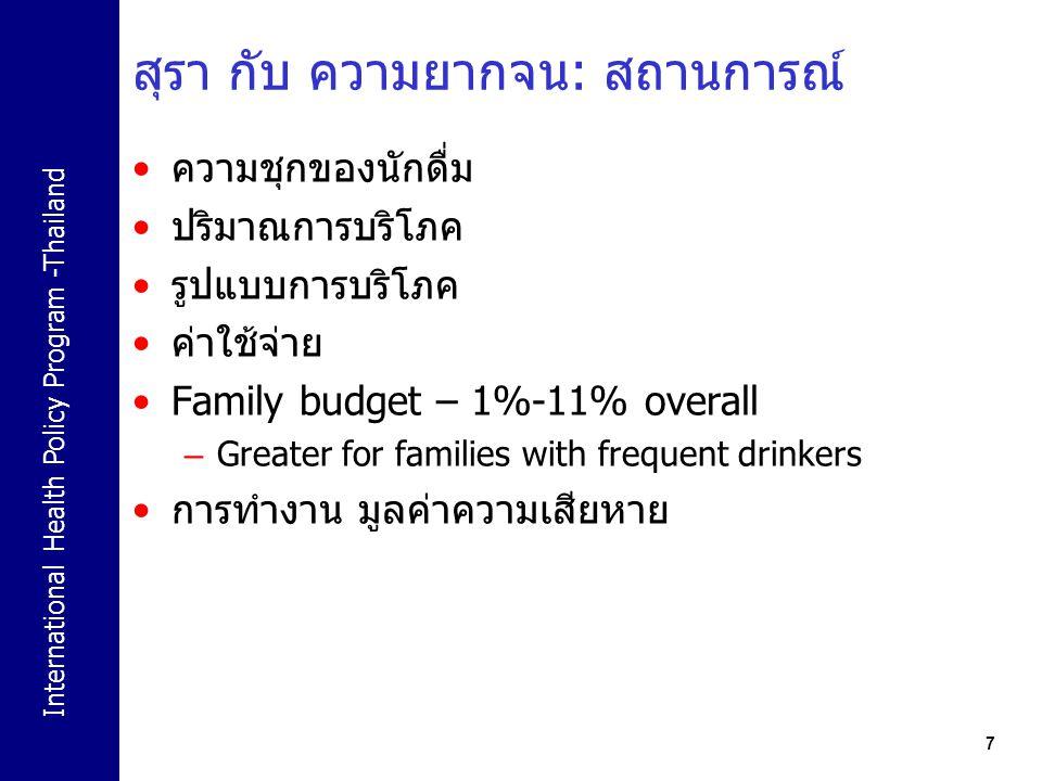 International Health Policy Program -Thailand 7 สุรา กับ ความยากจน: สถานการณ์ ความชุกของนักดื่ม ปริมาณการบริโภค รูปแบบการบริโภค ค่าใช้จ่าย Family budget – 1%-11% overall – Greater for families with frequent drinkers การทำงาน มูลค่าความเสียหาย