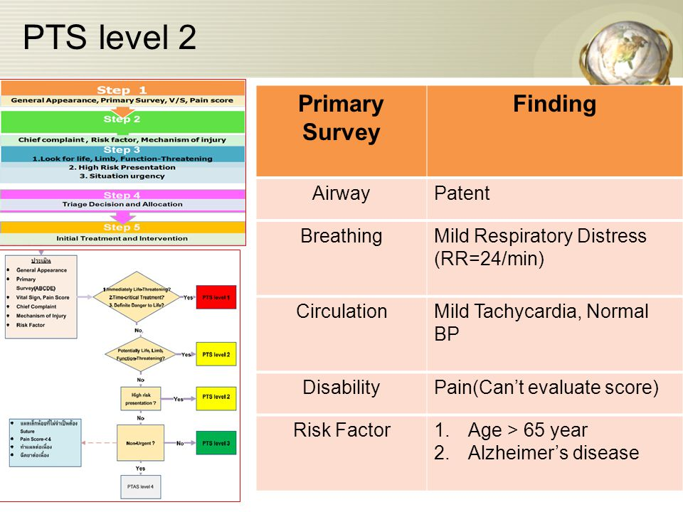 PTS level 2 Primary Survey Finding AirwayPatent BreathingMild Respiratory Distress (RR=24/min) CirculationMild Tachycardia, Normal BP DisabilityPain(C
