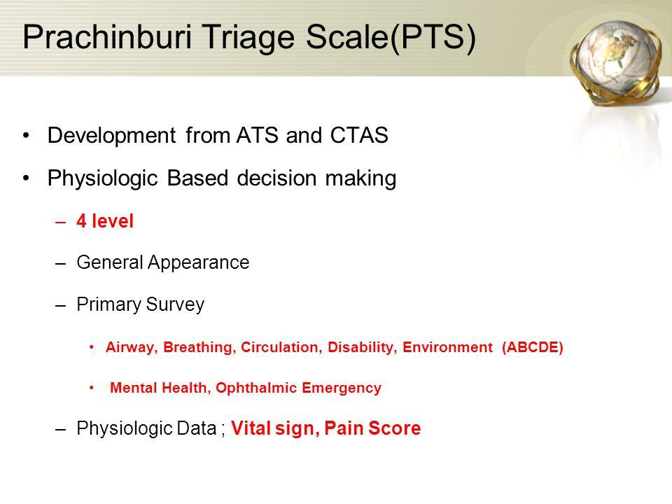 Prachinburi Triage Scale(PTS) การซักประวัติต้องทำหลังจาก Primary Survey เสร็จแล้ว ประวัตที่ต้องนำมาพิจารณา – อาการนำ –Risk Factor –Mechanism of Injury