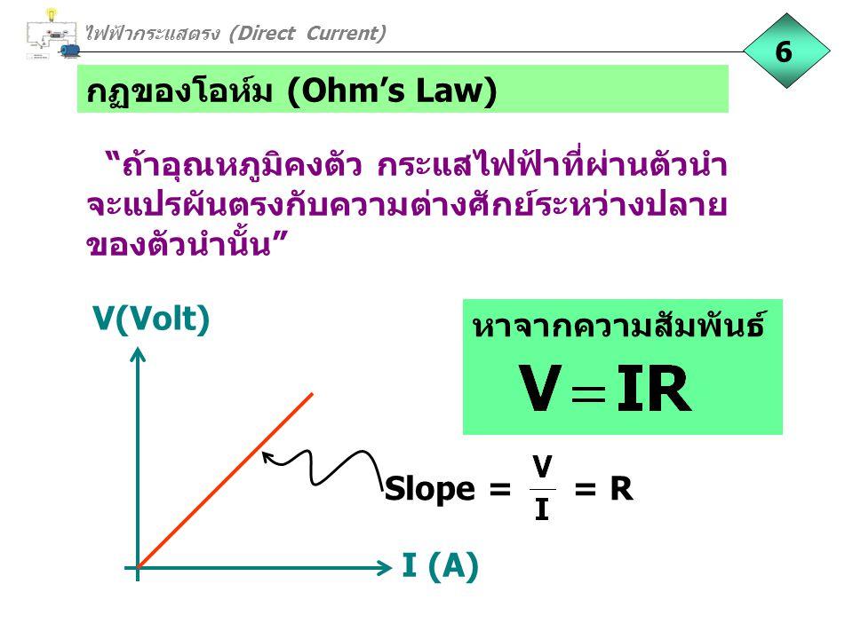 """กฏของโอห์ม (Ohm's Law) V(Volt) I (A) หาจากความสัมพันธ์ """"ถ้าอุณหภูมิคงตัว กระแสไฟฟ้าที่ผ่านตัวนำ จะแปรผันตรงกับความต่างศักย์ระหว่างปลาย ของตัวนำนั้น"""" S"""