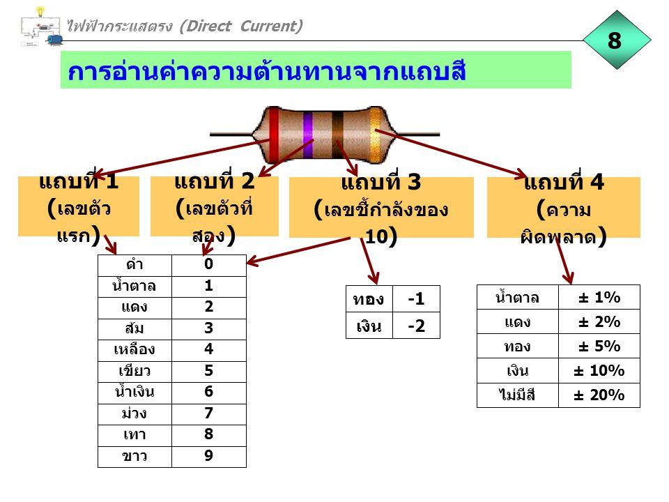 การอ่านค่าความต้านทานจากแถบสี แถบที่ 1 ( เลขตัว แรก ) แถบที่ 2 ( เลขตัวที่ สอง ) แถบที่ 3 ( เลขชี้กำลังของ 10 ) แถบที่ 4 ( ความ ผิดพลาด ) ± 20%ไม่มีสี