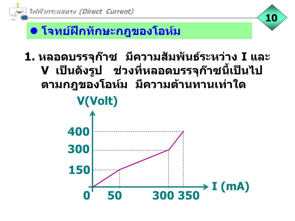 โจทย์ฝึกทักษะกฎของโอห์ม 1. หลอดบรรจุก๊าซ มีความสัมพันธ์ระหว่าง I และ V เป็นดังรูป ช่วงที่หลอดบรรจุก๊าซนี้เป็นไป ตามกฎของโอห์ม มีความต้านทานเท่าใด V(Vo