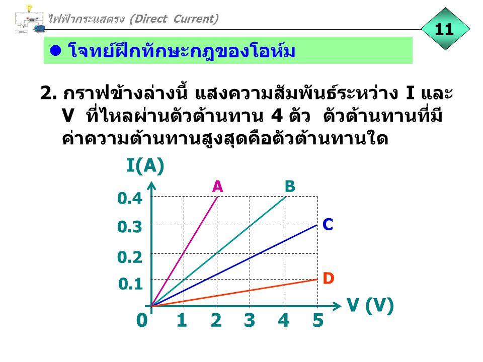 โจทย์ฝึกทักษะกฎของโอห์ม 2. กราฟข้างล่างนี้ แสงความสัมพันธ์ระหว่าง I และ V ที่ไหลผ่านตัวต้านทาน 4 ตัว ตัวต้านทานที่มี ค่าความต้านทานสูงสุดคือตัวต้านทาน