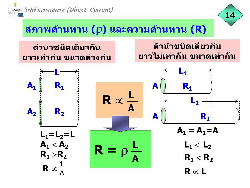 สภาพต้านทาน (  ) และความต้านทาน (R) ตัวนำชนิดเดียวกัน ยาวเท่ากัน ขนาดต่างกัน A2A2 A1A1 L R1R1 R2R2 ตัวนำชนิดเดียวกัน ยาวไม่เท่ากัน ขนาดเท่ากัน A A L1