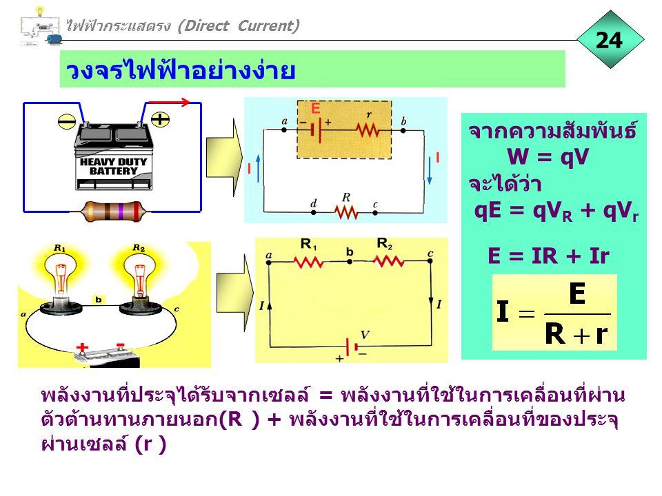 วงจรไฟฟ้าอย่างง่าย พลังงานที่ประจุได้รับจากเซลล์ = พลังงานที่ใช้ในการเคลื่อนที่ผ่าน ตัวต้านทานภายนอก(R ) + พลังงานที่ใช้ในการเคลื่อนที่ของประจุ ผ่านเซ