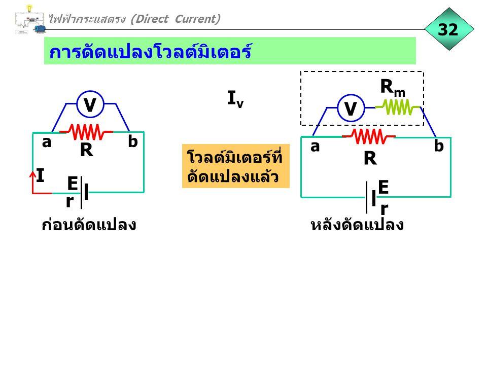 การดัดแปลงโวลต์มิเตอร์ ไฟฟ้ากระแสตรง (Direct Current) 32 ก่อนดัดแปลง V RmRm หลังดัดแปลง V IvIv R E r a b โวลต์มิเตอร์ที่ ดัดแปลงแล้ว R a b E r I
