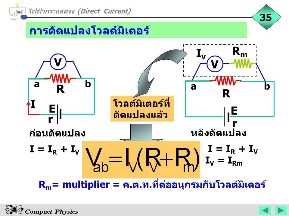 การดัดแปลงโวลต์มิเตอร์ ไฟฟ้ากระแสตรง (Direct Current) 35 ก่อนดัดแปลง V R E r a b R E r I โวลต์มิเตอร์ที่ ดัดแปลงแล้ว I = I R + I V หลังดัดแปลง V RmRm
