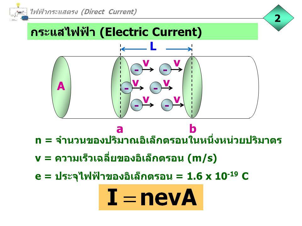 กระแสไฟฟ้า (Electric Current) n = จำนวนของปริมาณอิเล็กตรอนในหนึ่งหน่วยปริมาตร v = ความเร็วเฉลี่ยของอิเล็กตรอน (m/s) e = ประจุไฟฟ้าของอิเล็กตรอน = 1.6