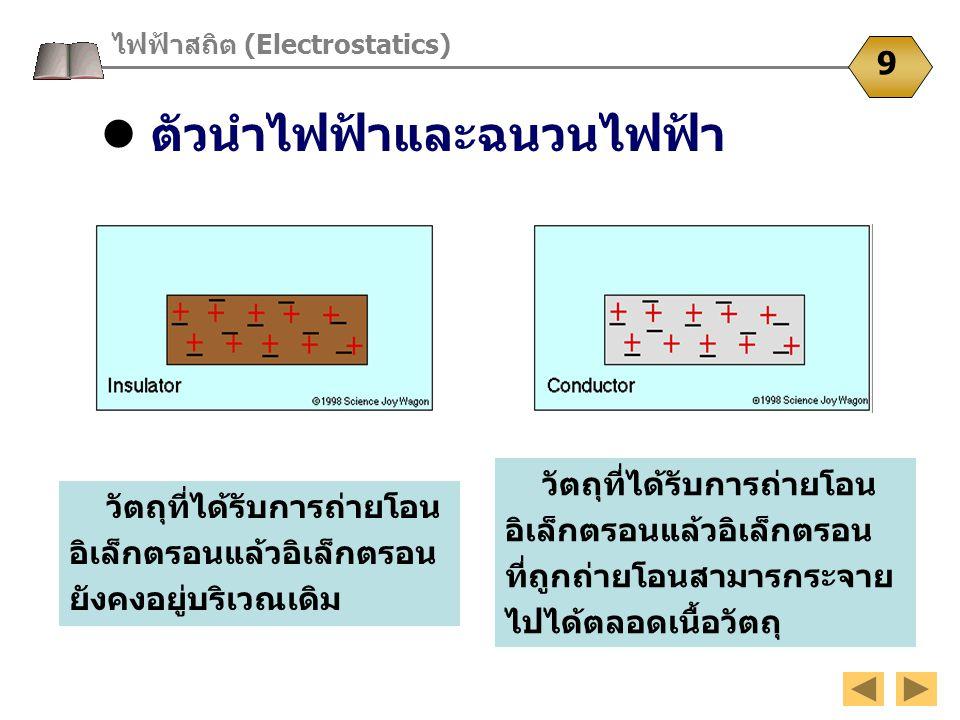 ตัวนำไฟฟ้าและฉนวนไฟฟ้า ไฟฟ้าสถิต (Electrostatics) 9 วัตถุที่ได้รับการถ่ายโอน อิเล็กตรอนแล้วอิเล็กตรอน ยังคงอยู่บริเวณเดิม วัตถุที่ได้รับการถ่ายโอน อิเ