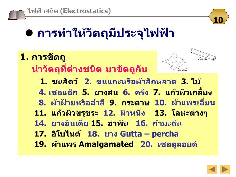 การทำให้วัตถุมีประจุไฟฟ้า ไฟฟ้าสถิต (Electrostatics) 10 1. การขัดถู นำวัตถุที่ต่างชนิด มาขัดถูกัน 1. ขนสัตว์ 2. ขนแกะหรือผ้าสักหลาด 3. ไม้ 4. เชลแล็ก