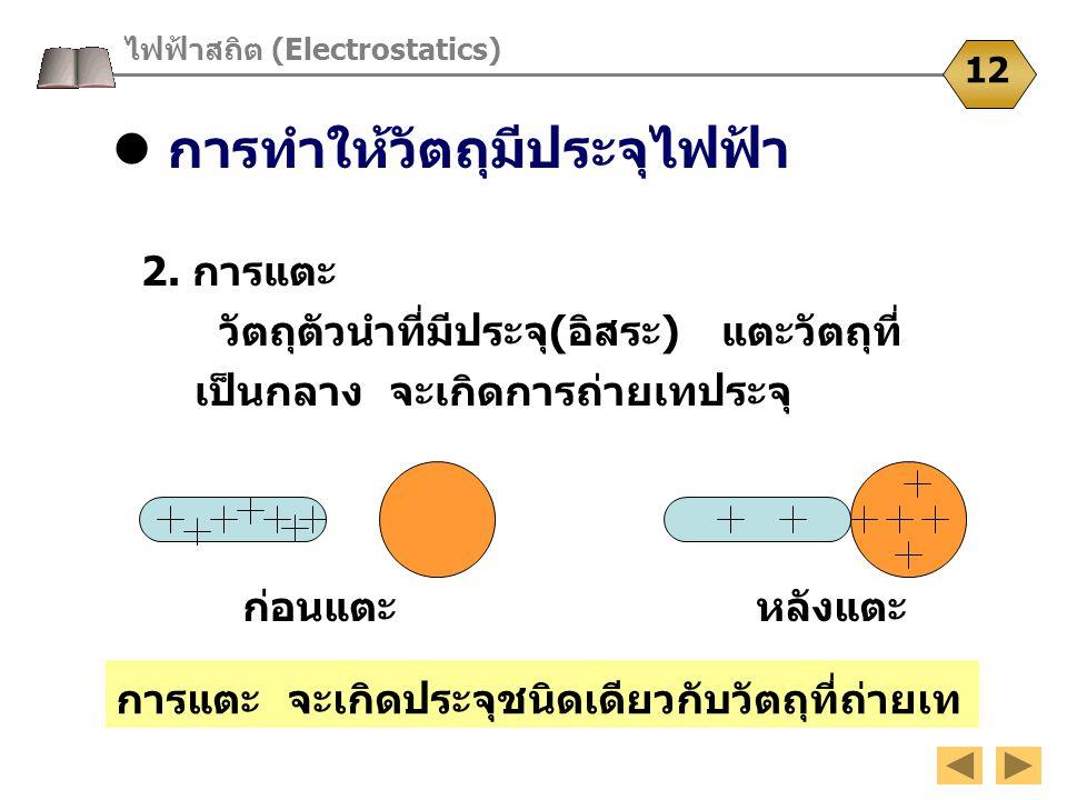 การทำให้วัตถุมีประจุไฟฟ้า ไฟฟ้าสถิต (Electrostatics) 12 การแตะ จะเกิดประจุชนิดเดียวกับวัตถุที่ถ่ายเท 2. การแตะ วัตถุตัวนำที่มีประจุ(อิสระ) แตะวัตถุที่